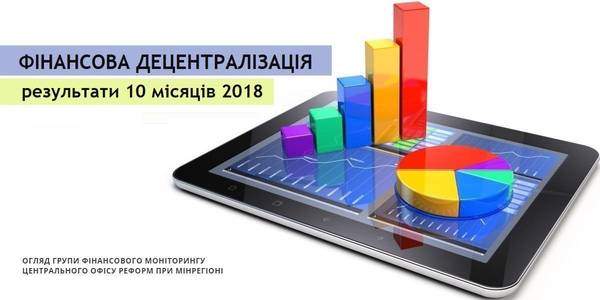 Results of financial decentralisation over 10 months of 2018 – expert analysis
