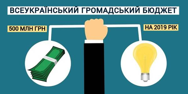 Procedure for selection of projects for UAH 500 million from all-Ukrainian public budget – decision of the Government