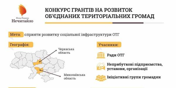 Grants competition for AH development in Mykolayiv and Cherkasy Oblasts