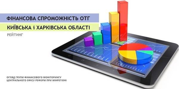 Expert analysis of financial capacity of AHs in Kyiv and Kharkiv Oblasts