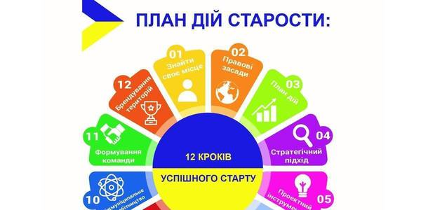 "Already 236 participants have started online training within DESPRO's ""Starosta"" course: don't miss your chance to join"