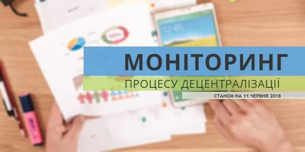 Number of hromadas not using benefits of decentralisation is constantly decreasing – results of MinRegion's monthly monitoring