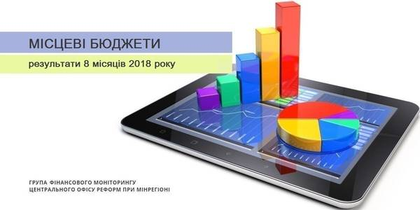 Financial results of local budgets over 8 months of 2018