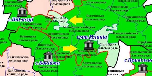 Village in Rivne Oblast decided to access AH