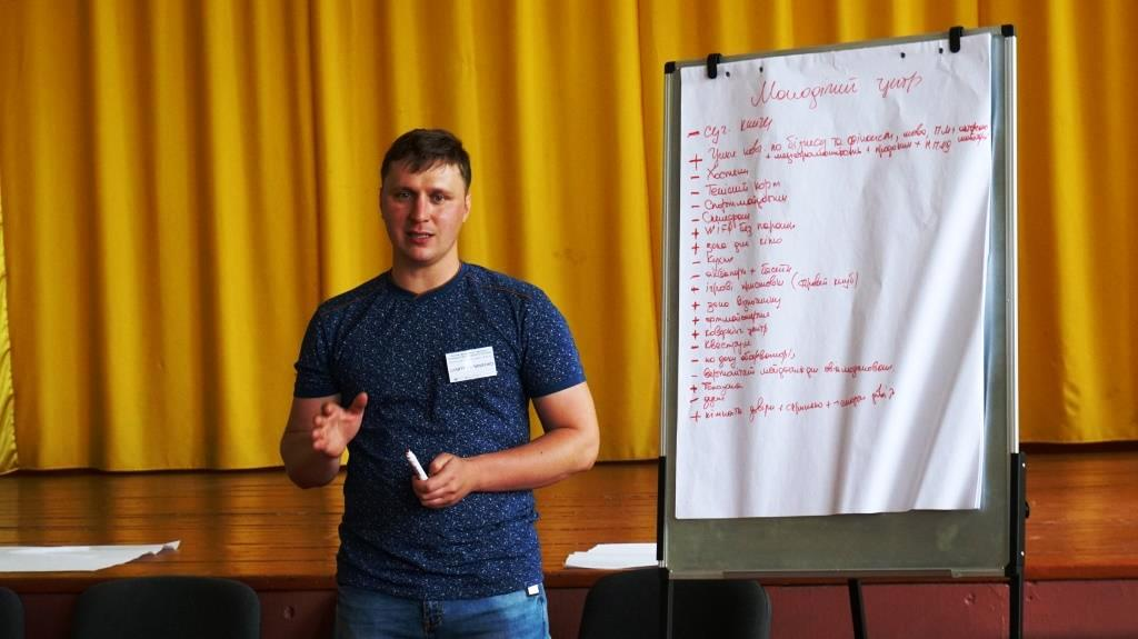 6 projects developed at youth forum in Horodnytska AH