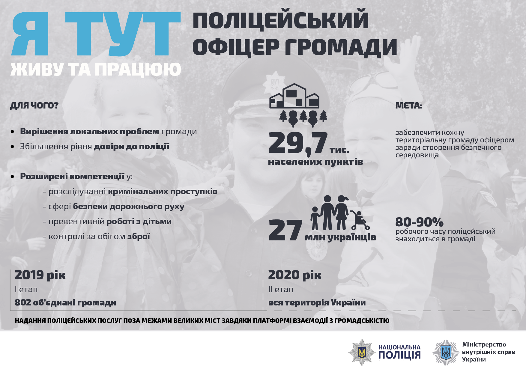 """""""Police Officer of Hromada"""" Project by Ministry of Internal Affairs: first 34 graduates enter the service"""